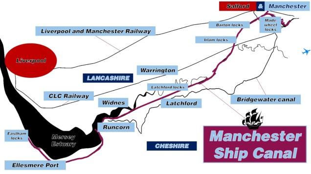 ship canal